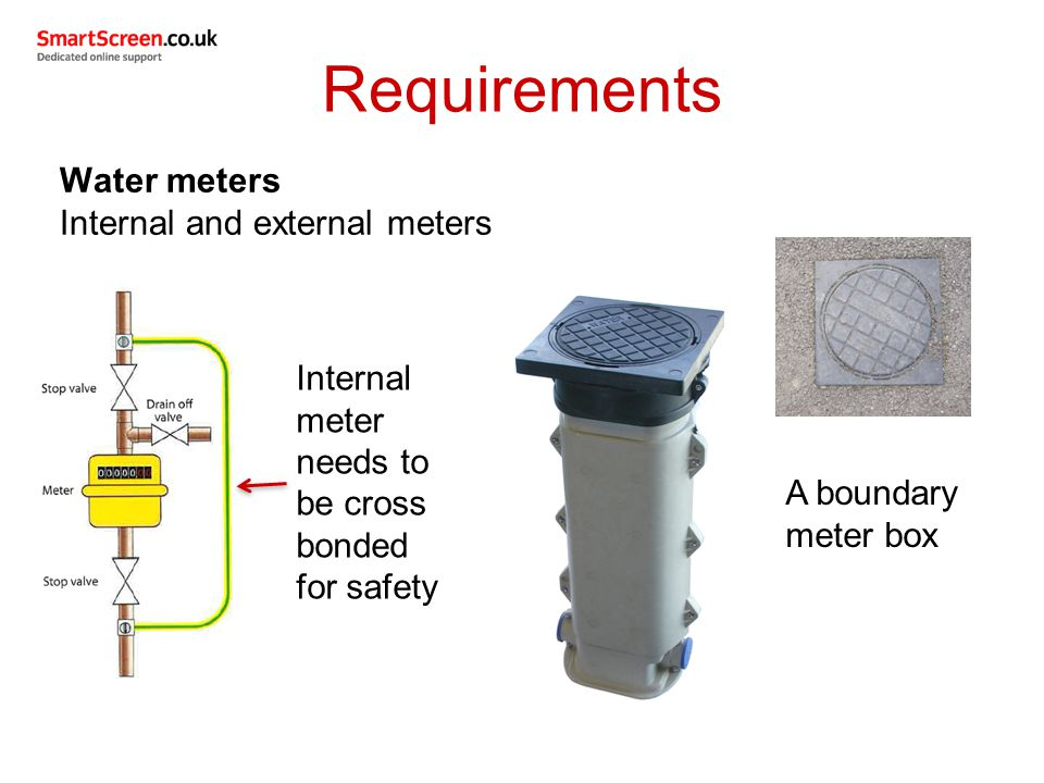 Requirements Water meters Internal and external meters