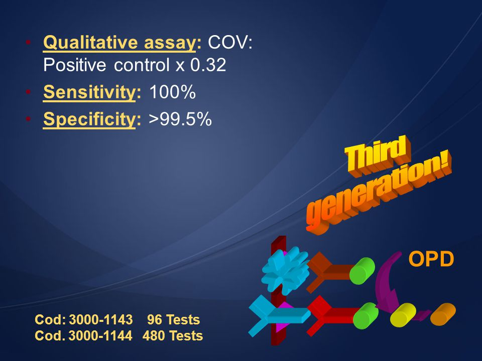 Third generation! OPD Qualitative assay: COV: Positive control x 0.32