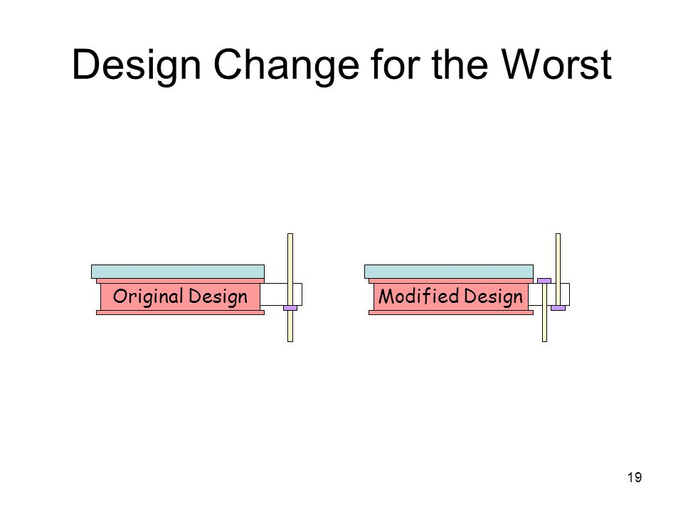 Design Change for the Worst