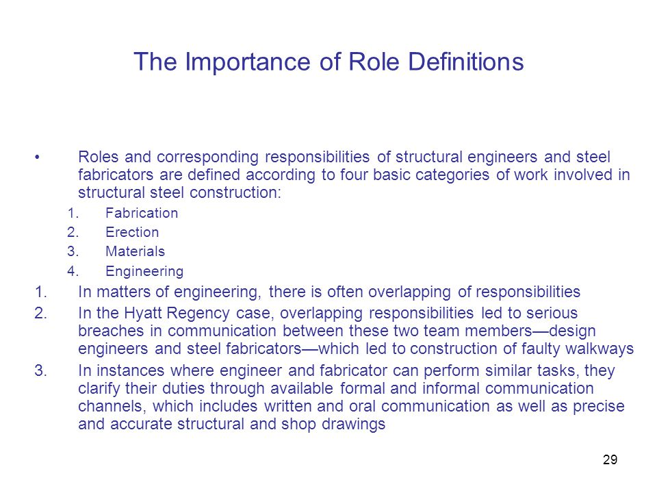 The Importance of Role Definitions