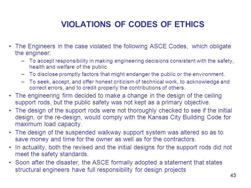 VIOLATIONS OF CODES OF ETHICS