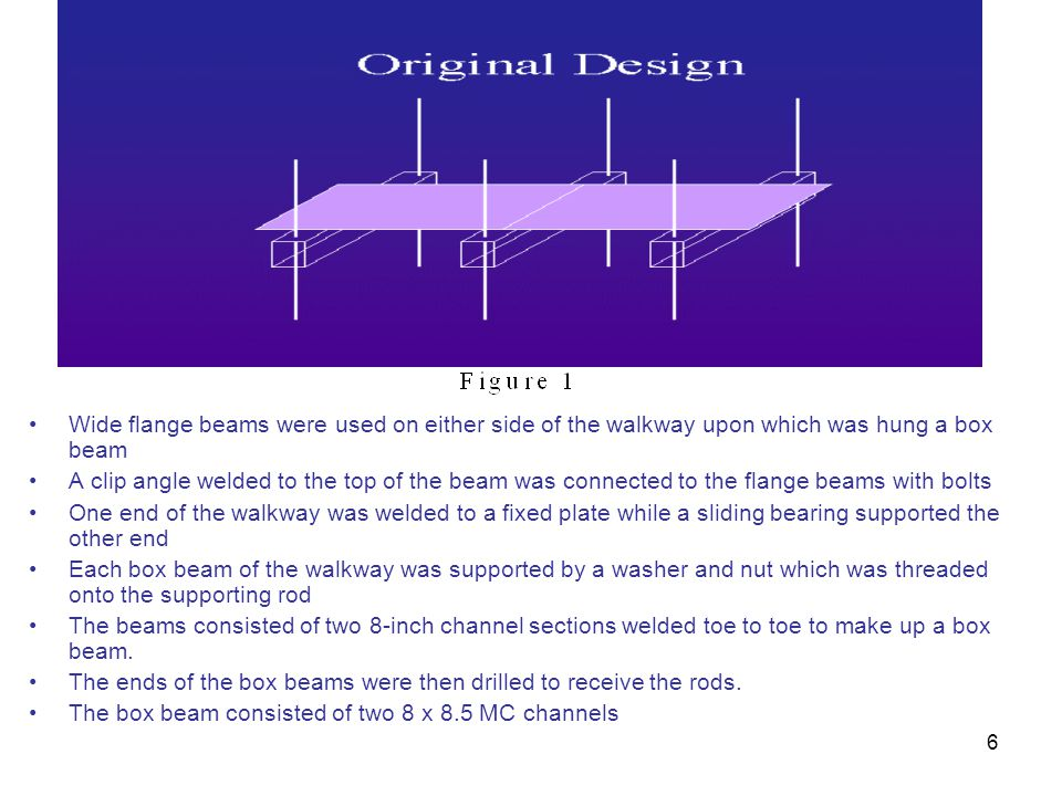 Wide flange beams were used on either side of the walkway upon which was hung a box beam