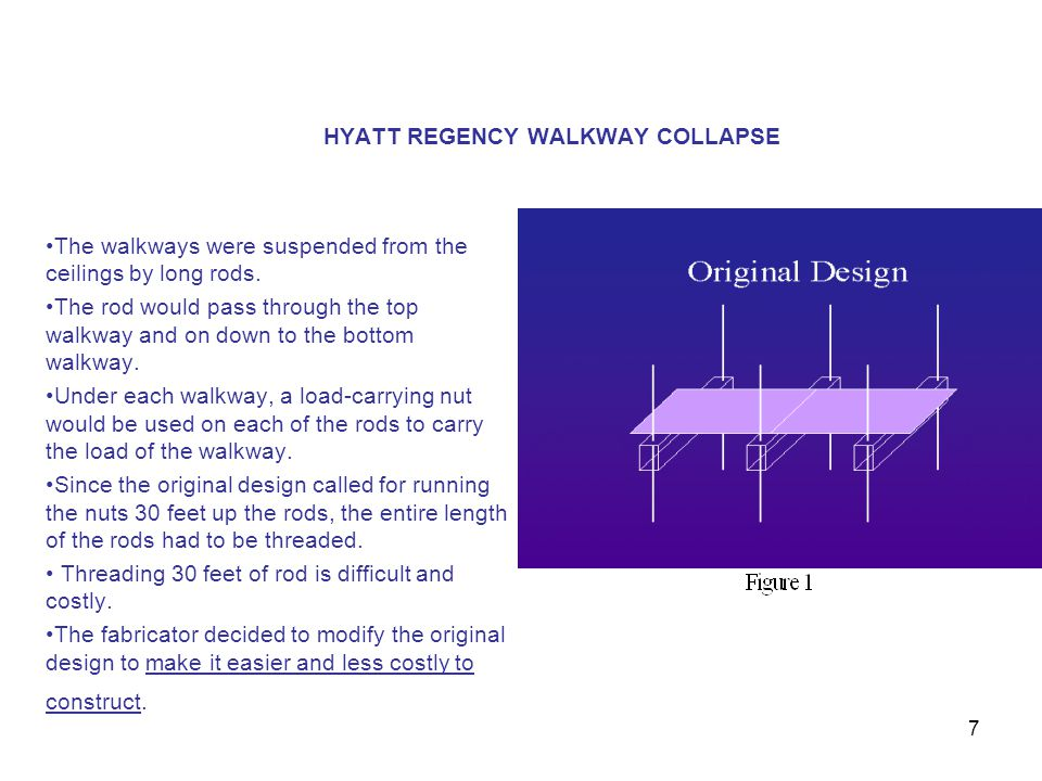HYATT REGENCY WALKWAY COLLAPSE