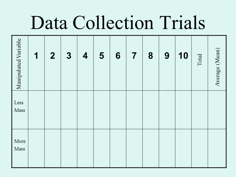 Data Collection Trials