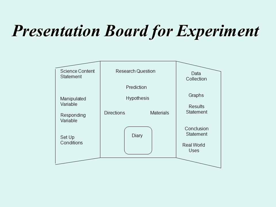 Presentation Board for Experiment