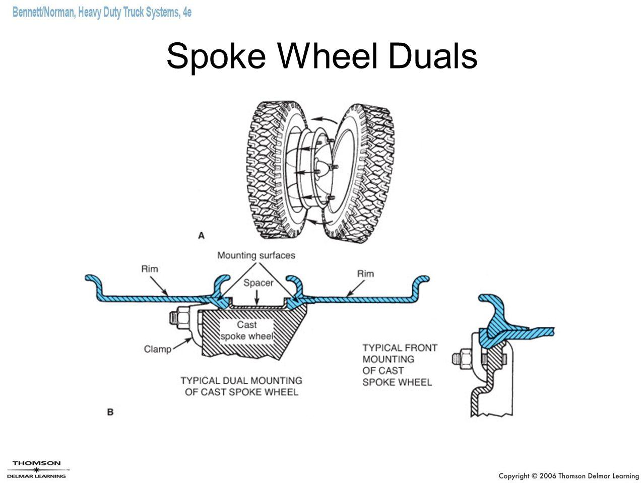 Spoke Wheel Duals