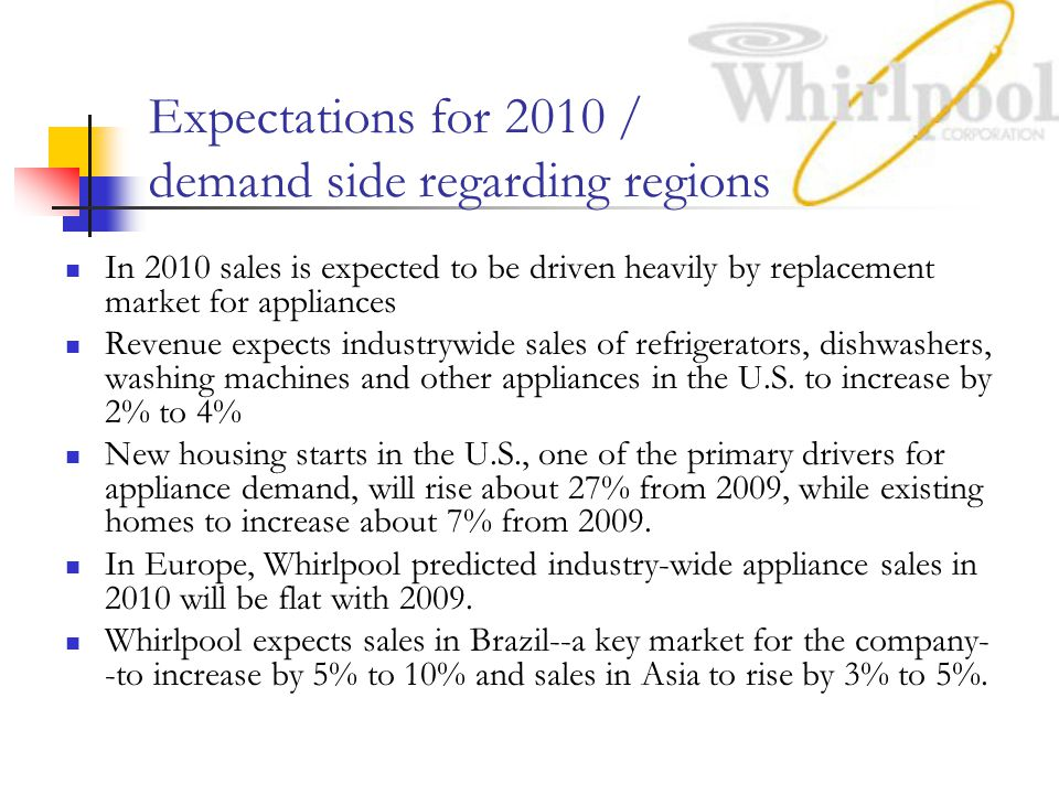 Expectations for 2010 / demand side regarding regions
