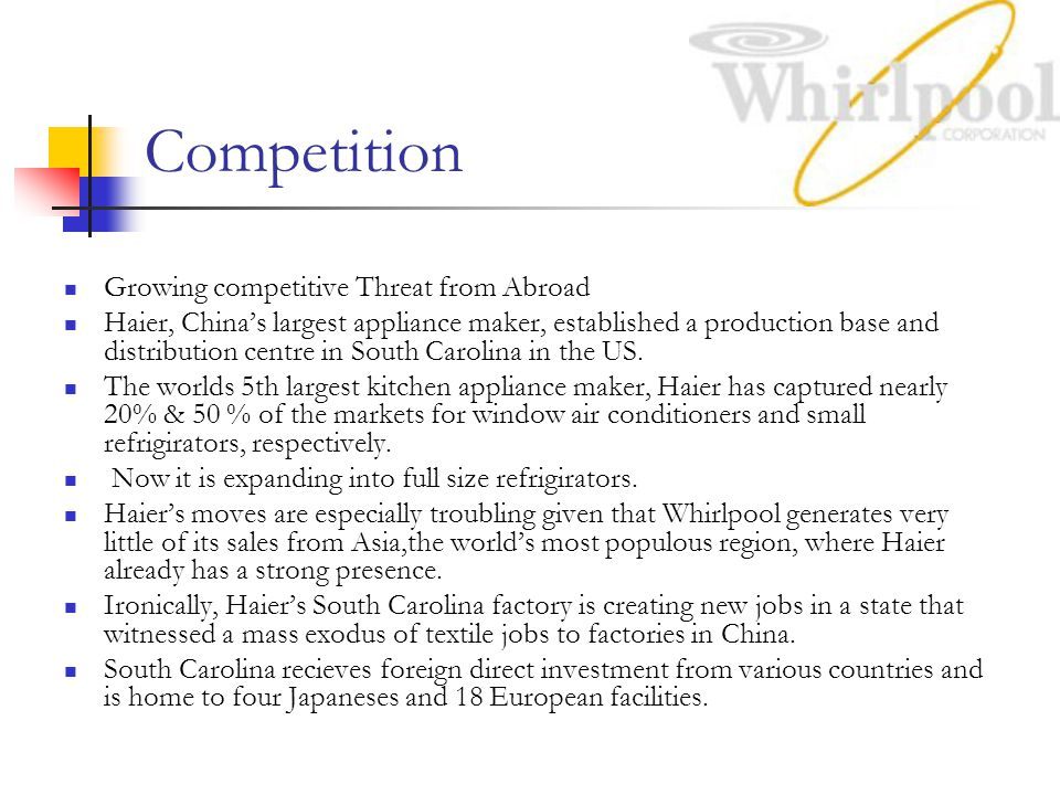 Competition Growing competitive Threat from Abroad