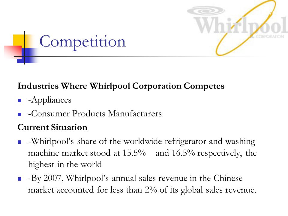Competition Industries Where Whirlpool Corporation Competes