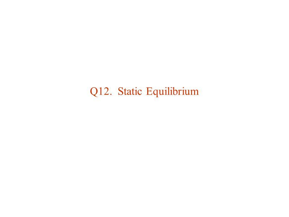 Q12. Static Equilibrium