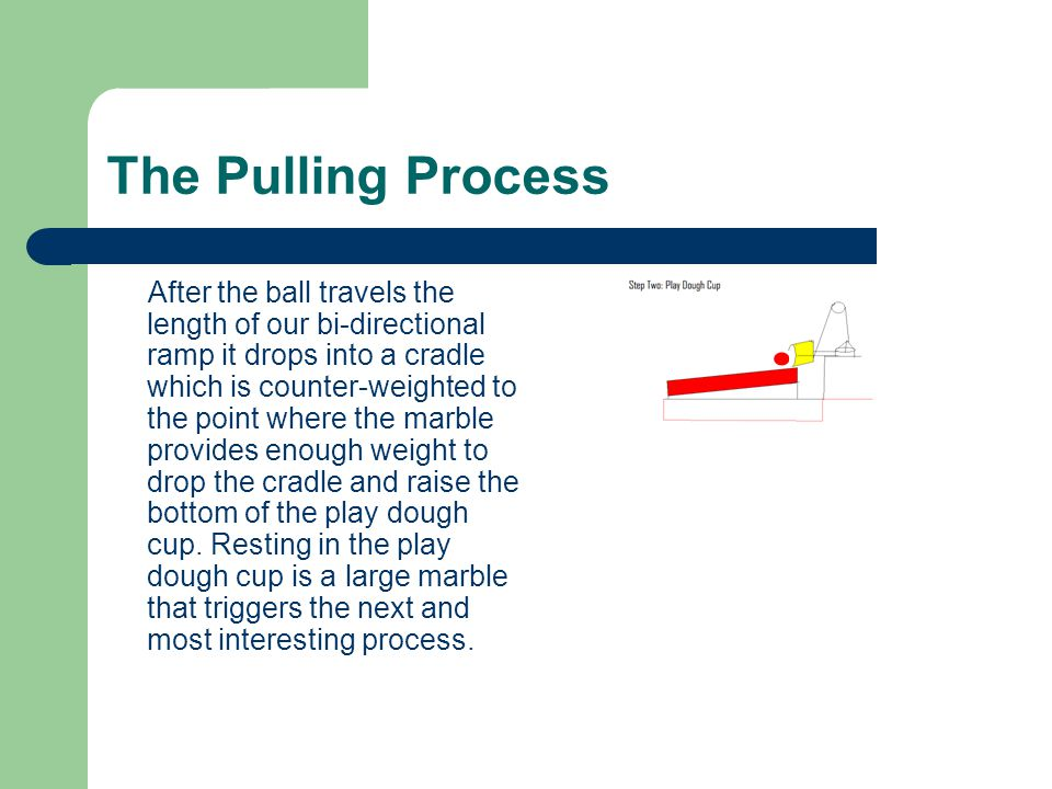 The Pulling Process