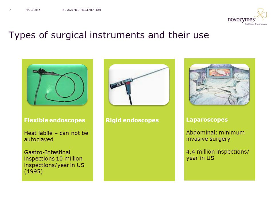 Types of surgical instruments and their use