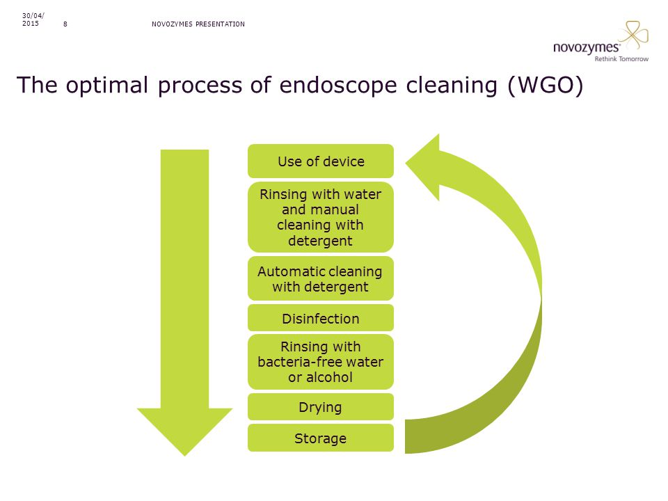 The optimal process of endoscope cleaning (WGO)