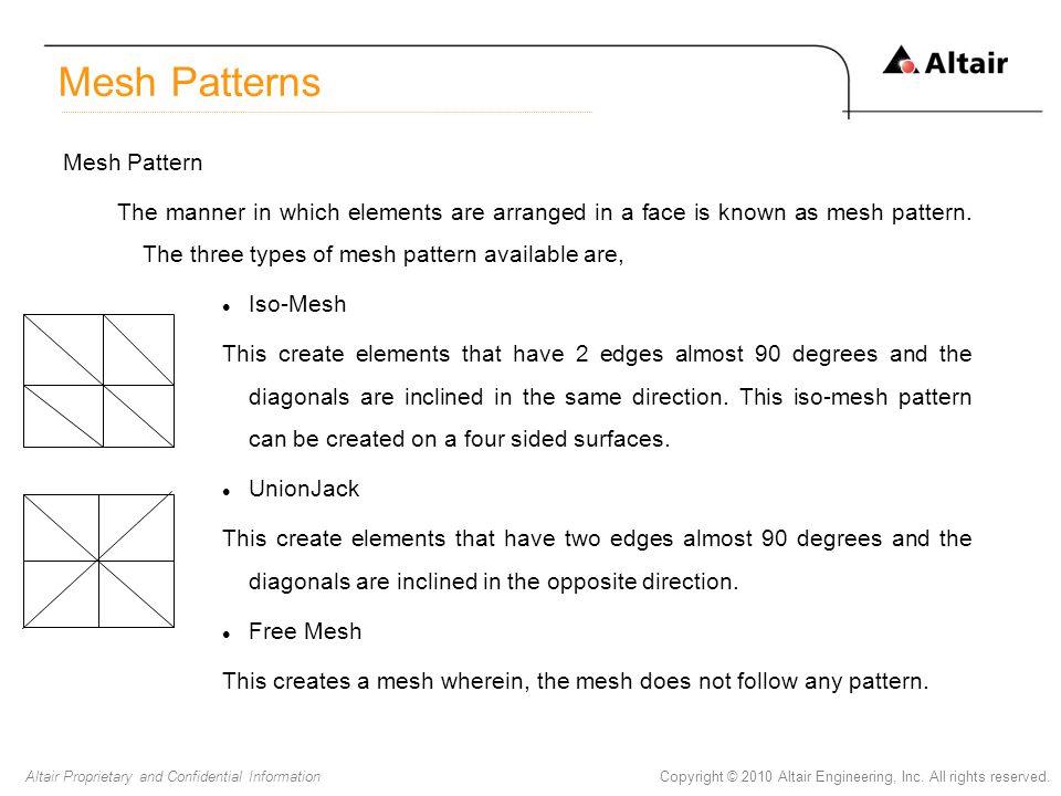 Mesh Patterns Mesh Pattern