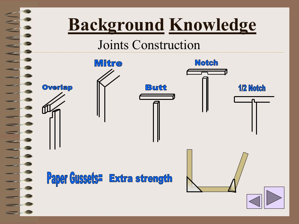 Background Knowledge Mitre Notch Overlap Butt 1/2 Notch Paper Gussets=