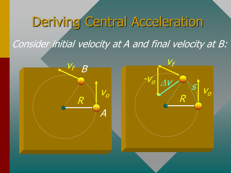 Deriving Central Acceleration