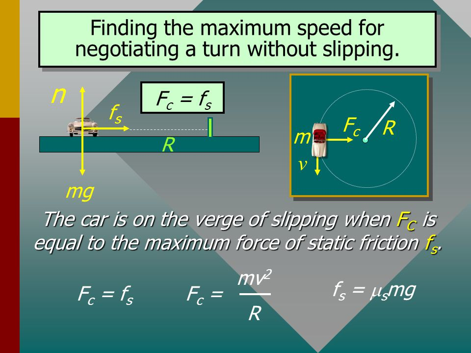 Finding the maximum speed for negotiating a turn without slipping.