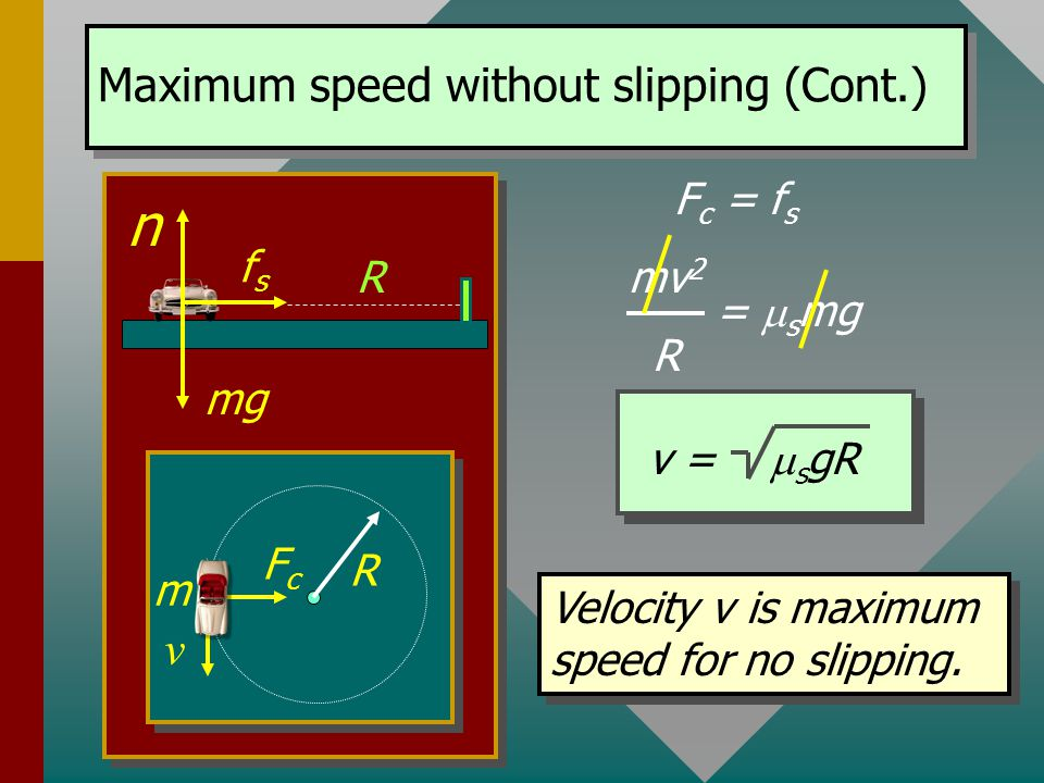 Maximum speed without slipping (Cont.)