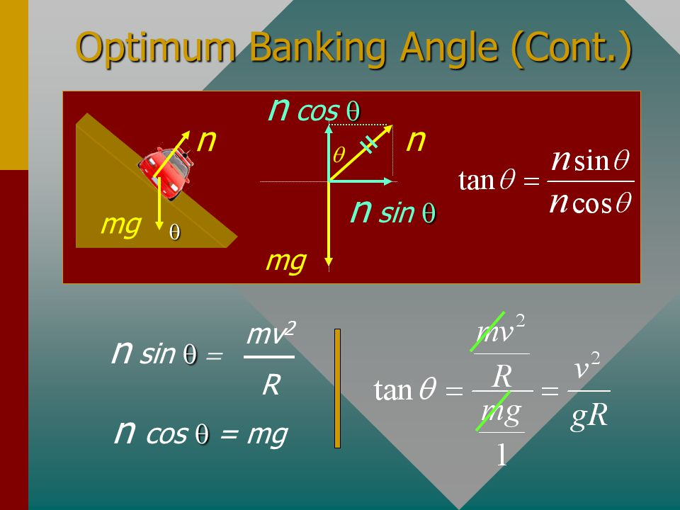 Optimum Banking Angle (Cont.)