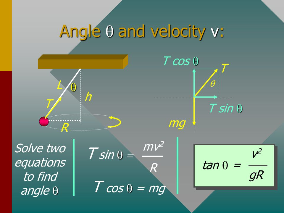 Solve two equations to find angle q