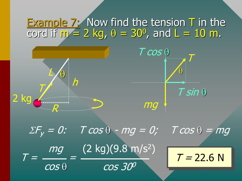 Example 7: Now find the tension T in the cord if m = 2 kg, q = 300, and L = 10 m.