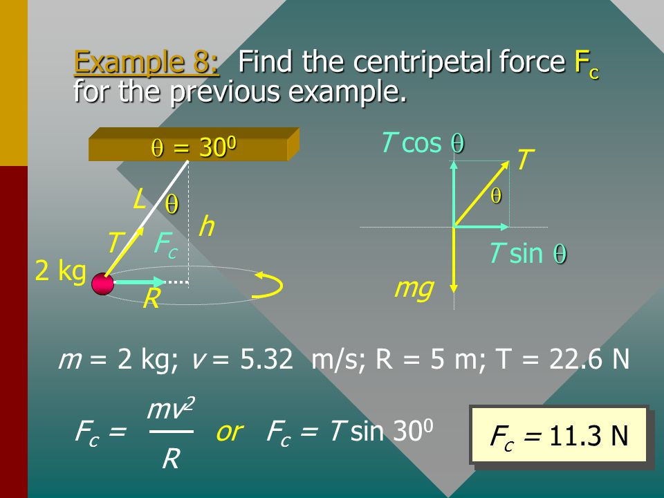 Example 8: Find the centripetal force Fc for the previous example.