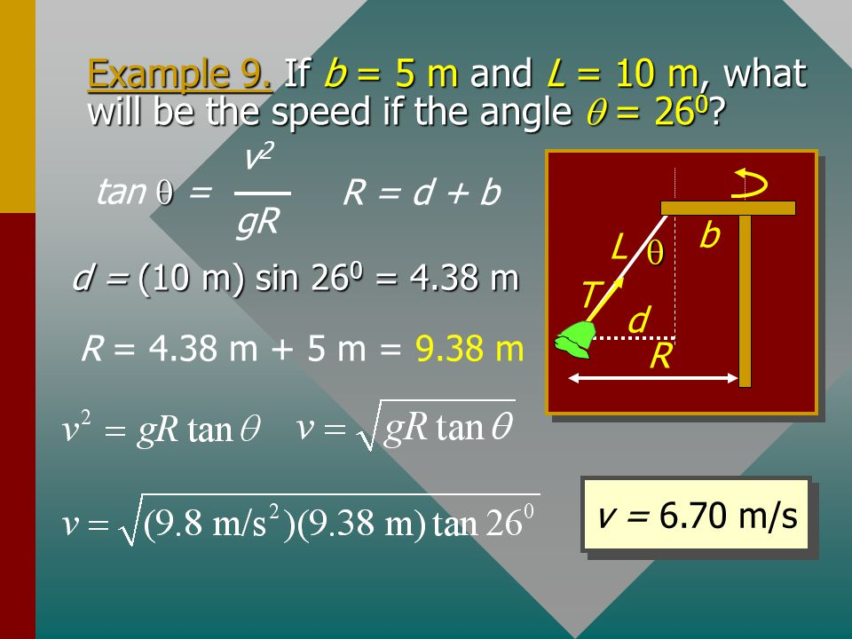 Example 9. If b = 5 m and L = 10 m, what will be the speed if the angle q = 260