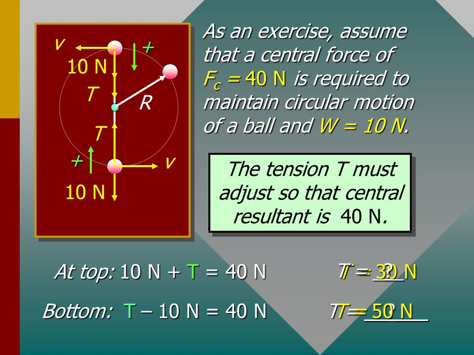 The tension T must adjust so that central resultant is 40 N.
