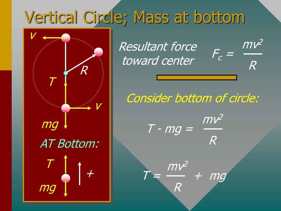 Vertical Circle; Mass at bottom