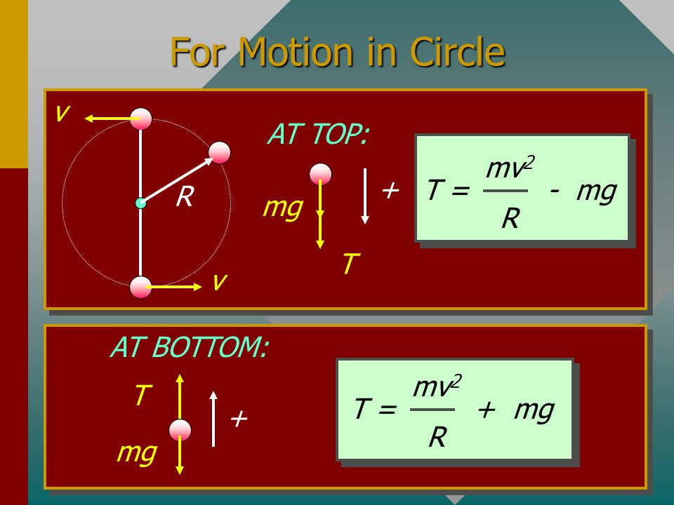 For Motion in Circle v AT TOP: mv2 R + T = - mg R mg T AT BOTTOM: mv2