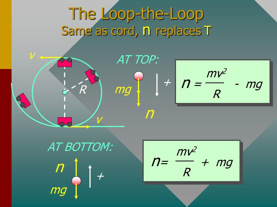 The Loop-the-Loop Same as cord, n replaces T