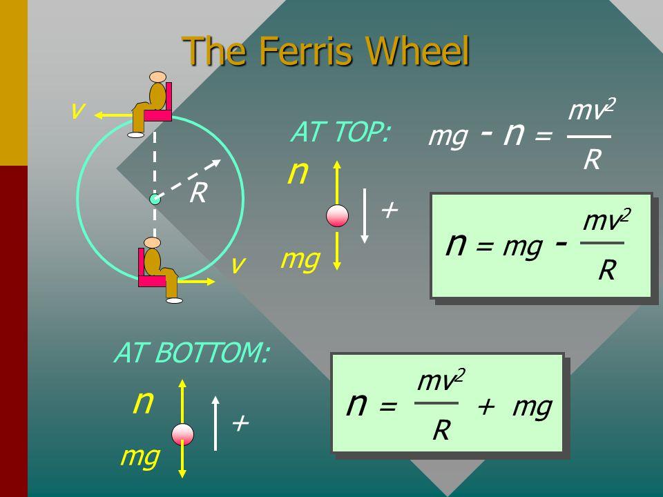 The Ferris Wheel n n = mg - n n = + mg R v mg - n = mv2 R AT TOP: mg +