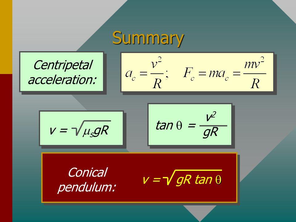 Centripetal acceleration: