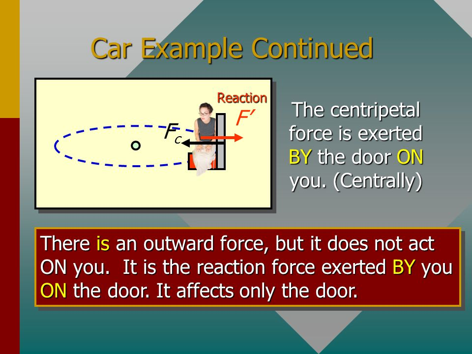 The centripetal force is exerted BY the door ON you. (Centrally)