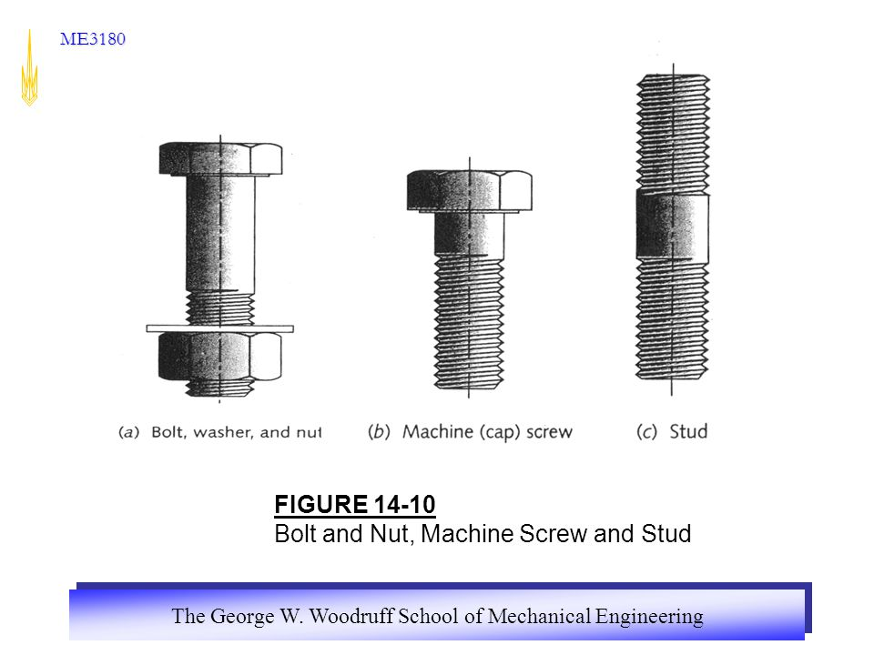 FIGURE 14-10 Bolt and Nut, Machine Screw and Stud