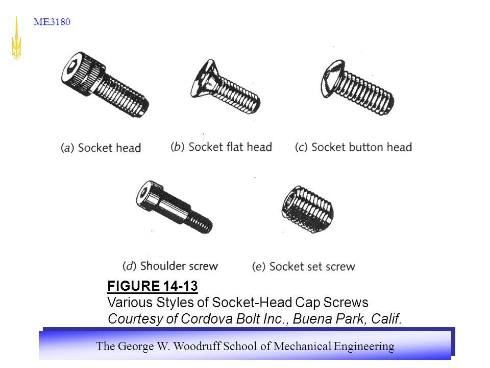 FIGURE 14-13 Various Styles of Socket-Head Cap Screws.