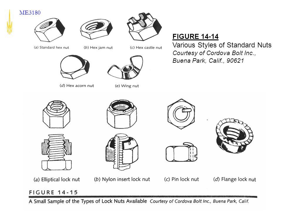 Various Styles of Standard Nuts