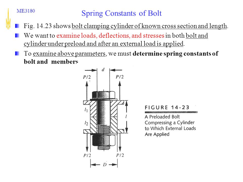 how to get spring constant