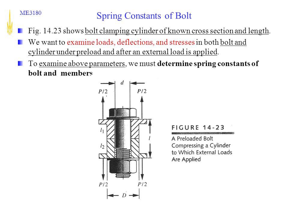 Spring Constants of Bolt