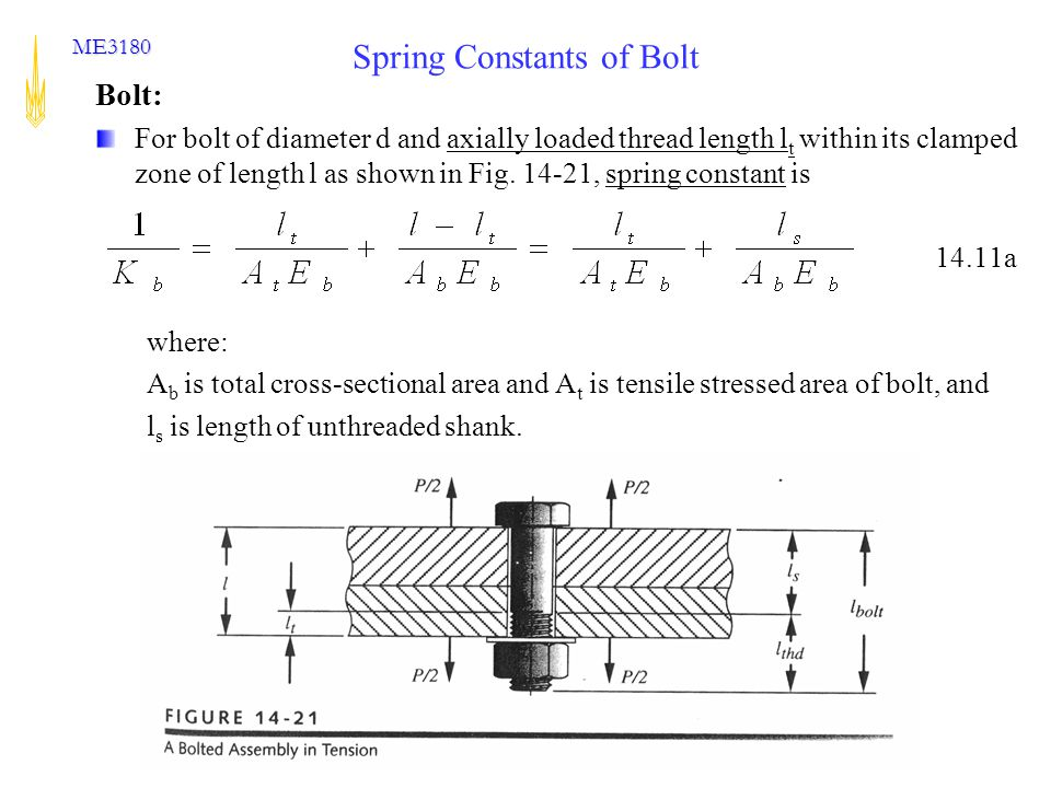 Spring Constants of Bolt