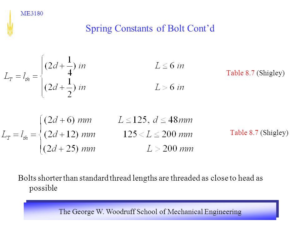 Spring Constants of Bolt Cont'd