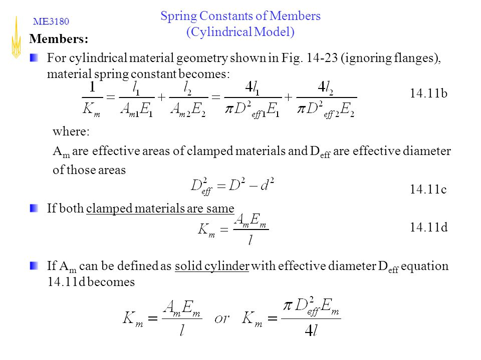 Spring Constants of Members (Cylindrical Model)