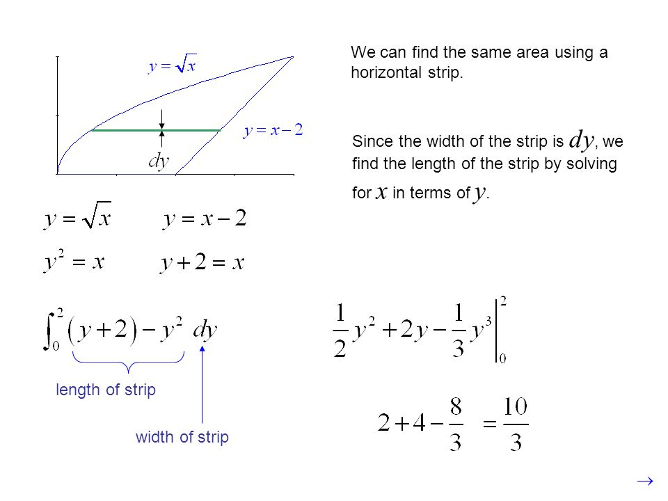 We can find the same area using a horizontal strip.