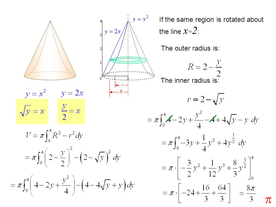 p If the same region is rotated about the line x=2: