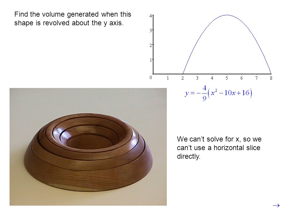 Find the volume generated when this shape is revolved about the y axis.