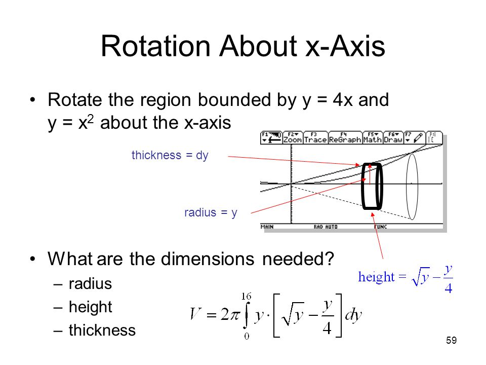 Rotation About x-Axis Rotate the region bounded by y = 4x and y = x2 about the x-axis. What are the dimensions needed