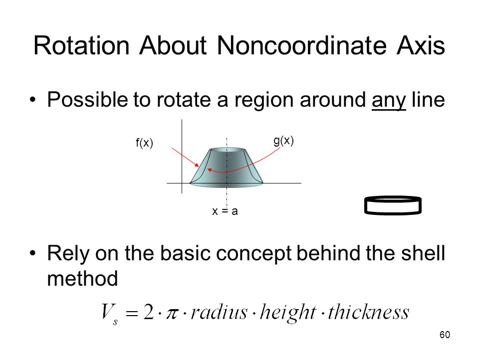 Rotation About Noncoordinate Axis