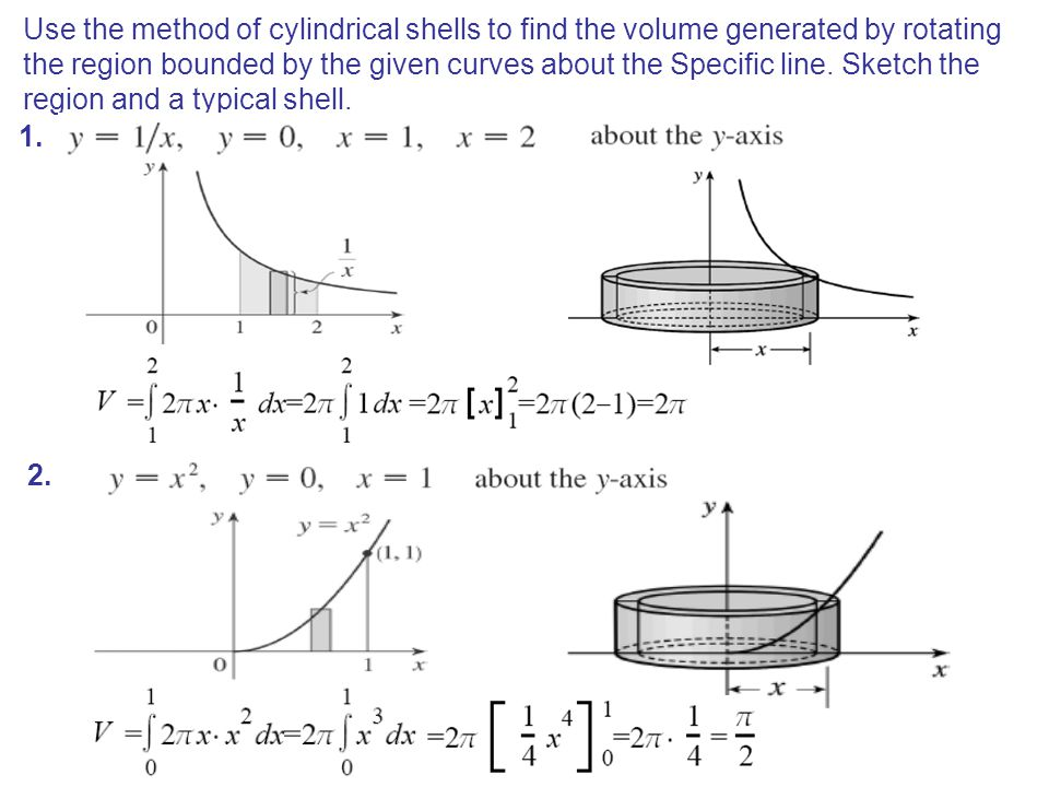 Use the method of cylindrical shells to find the volume generated by rotating the region bounded by the given curves about the Specific line. Sketch the region and a typical shell.