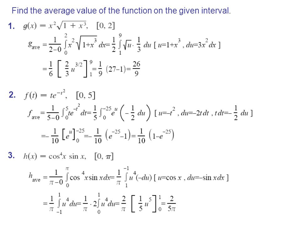 Find the average value of the function on the given interval.