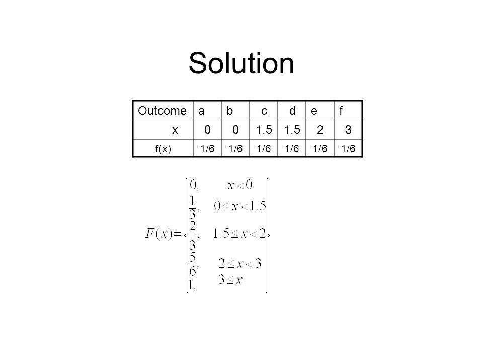Solution Outcome a b c d e f x 1.5 2 3 f(x) 1/6
